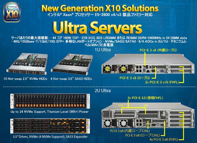 New Generation X10 Solutions - Ultra Servers